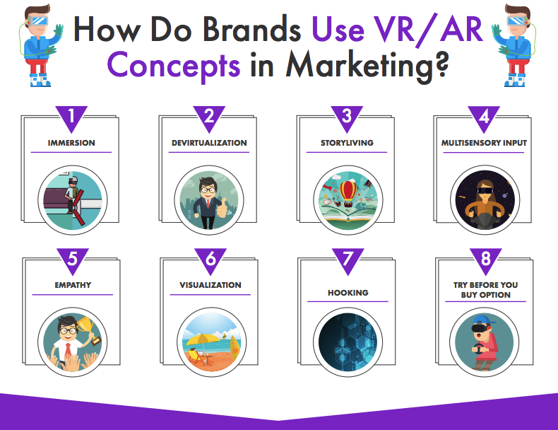 VR/AR FOR MARKETING & BRANDING: WEIRD IS THE NEW CREATIVE